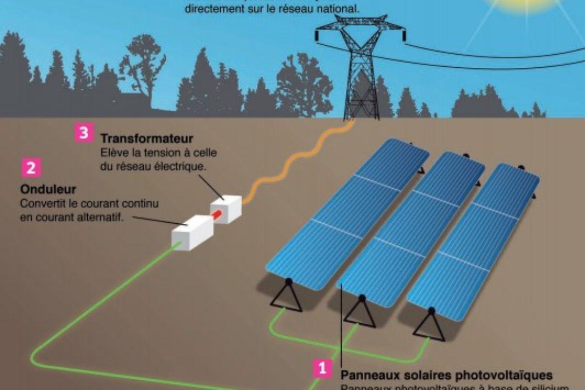 La plus grande ferme solaire d Ile-de-France en service dès 2020 ... 9198e022f015